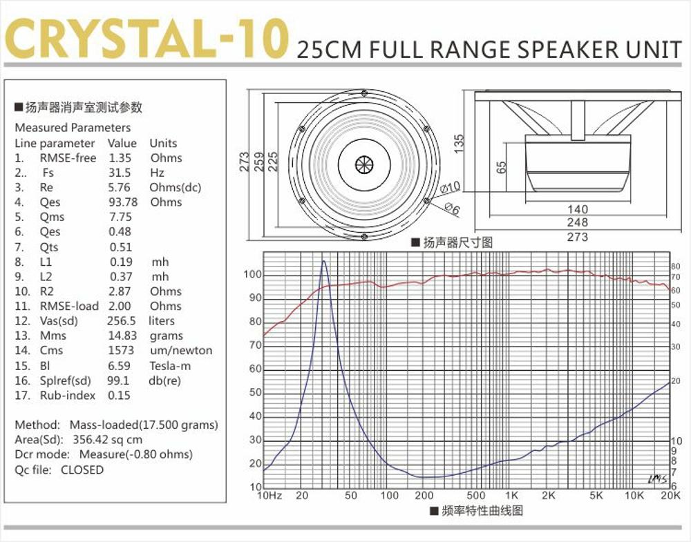 """Technical data of 10"""" full range driver Crystal 10"""